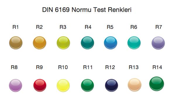 test renkleri