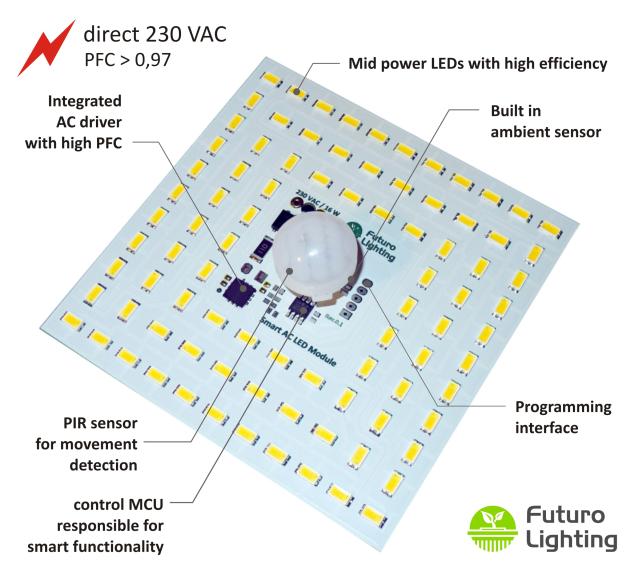 FuturoLighting ac led modul