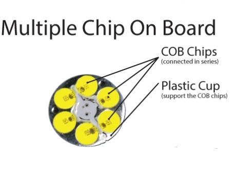 MCOB LED teknoloji1