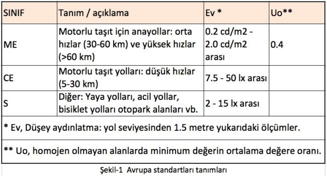 sekil-1