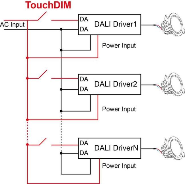 dali-touch-dim-baglantisi